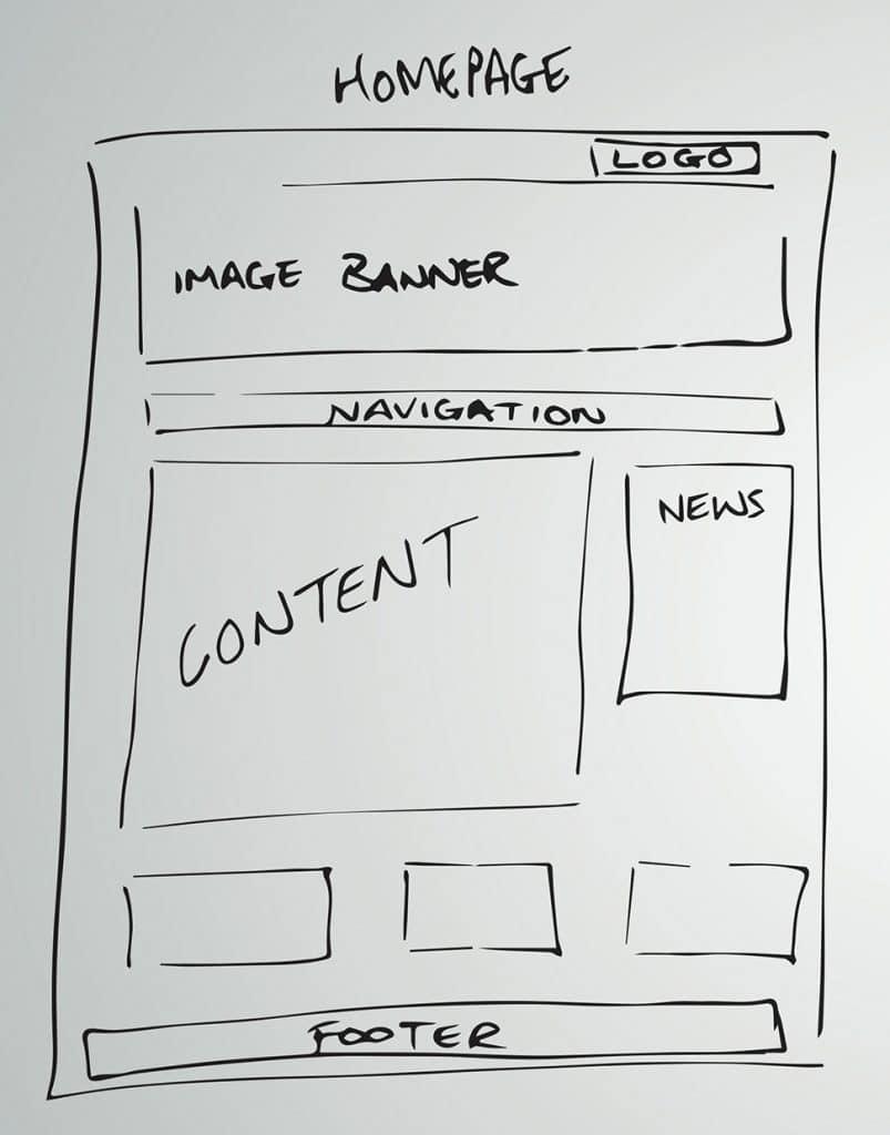 Diseño web y desarrollo web en San Luis Potosí